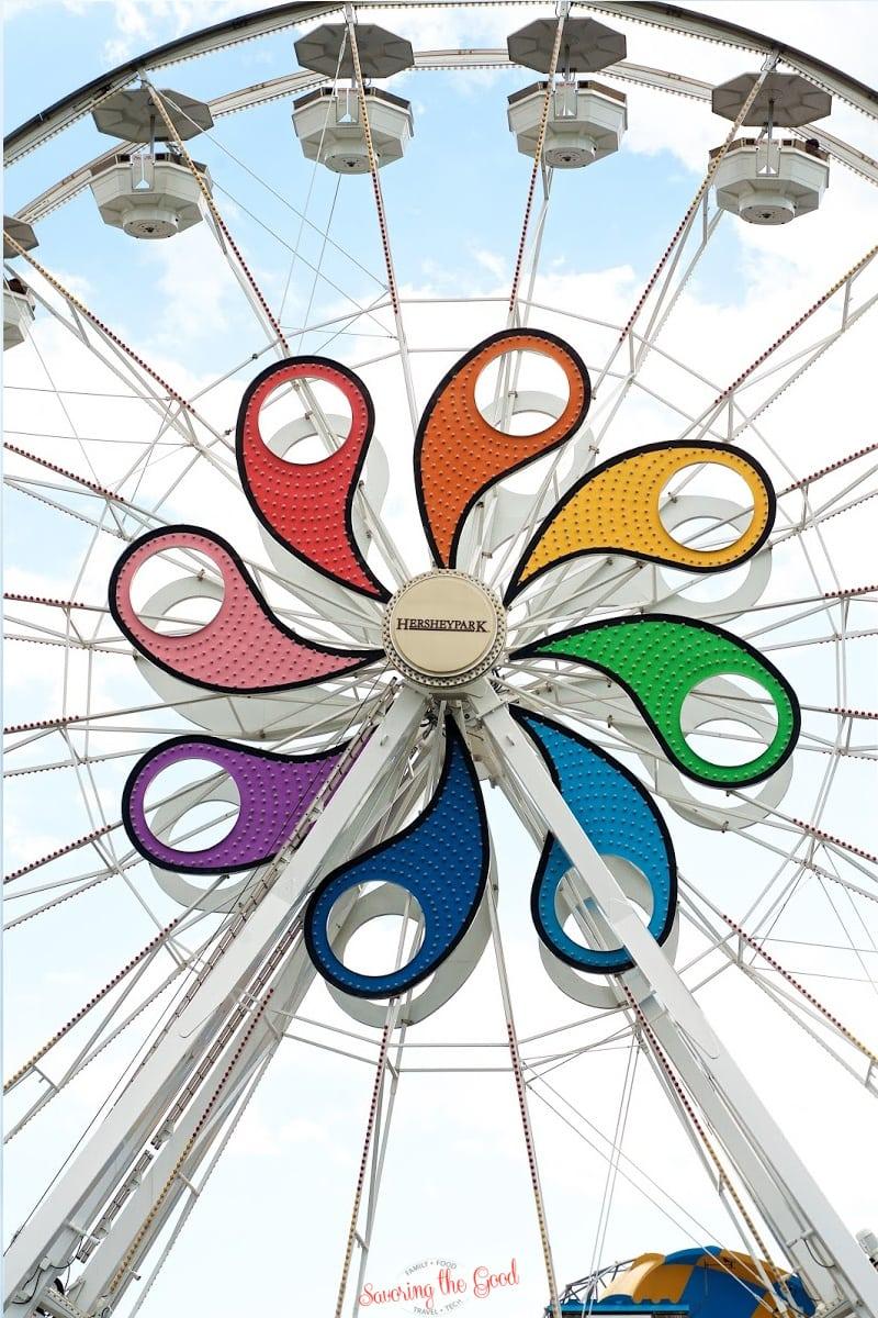 hersheypark ferris wheel 2020